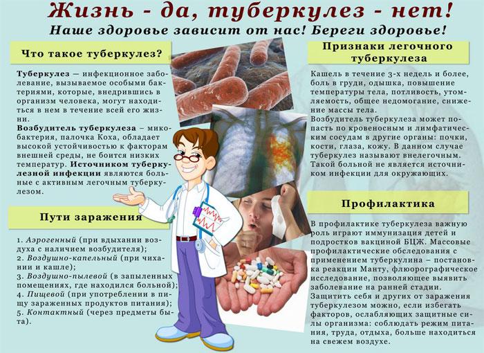 туберк